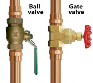 Leak Detection Tip Where S Your Main Water Shutoff Valve